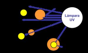 Figura 1 - Fisicoquímicos EDAR.