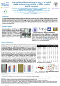 Póster 926 - Comparison of bacterial communities of activated sludge and membrane biofilm of MBRs treating landfill leachates - Fisicoquímicos EDAR.