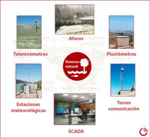 Confederación_Fisicoquímicos-EDAR.