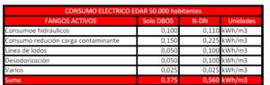 Tabla_1_20200713_Jorge_Chamorro-Fisicoquímicos_EDAR.