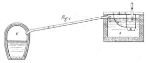Patente_1881-FisicoquímicosEDAR.